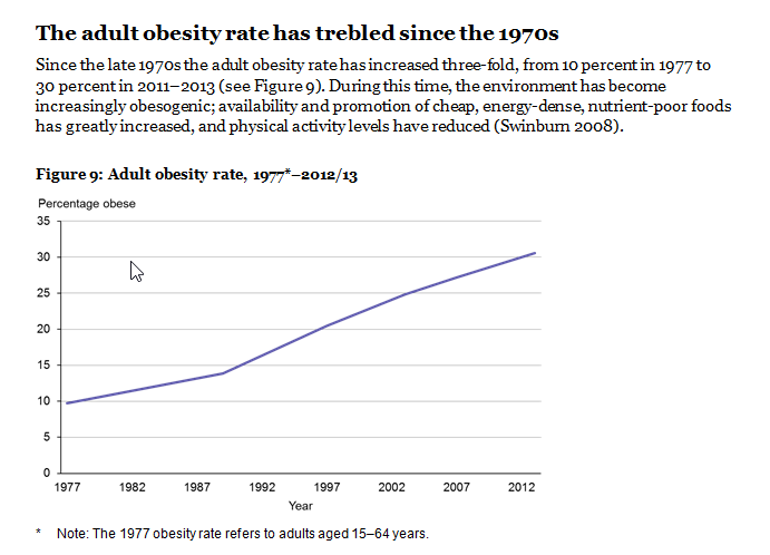 adult-obesity-rate